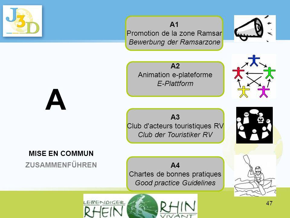 Projektpräsentation INTERREG IV A Verein lebendiger Rhein - Présentation du projet INTERREG IV A Association Rhin vivant 47 A A1 Promotion de la zone