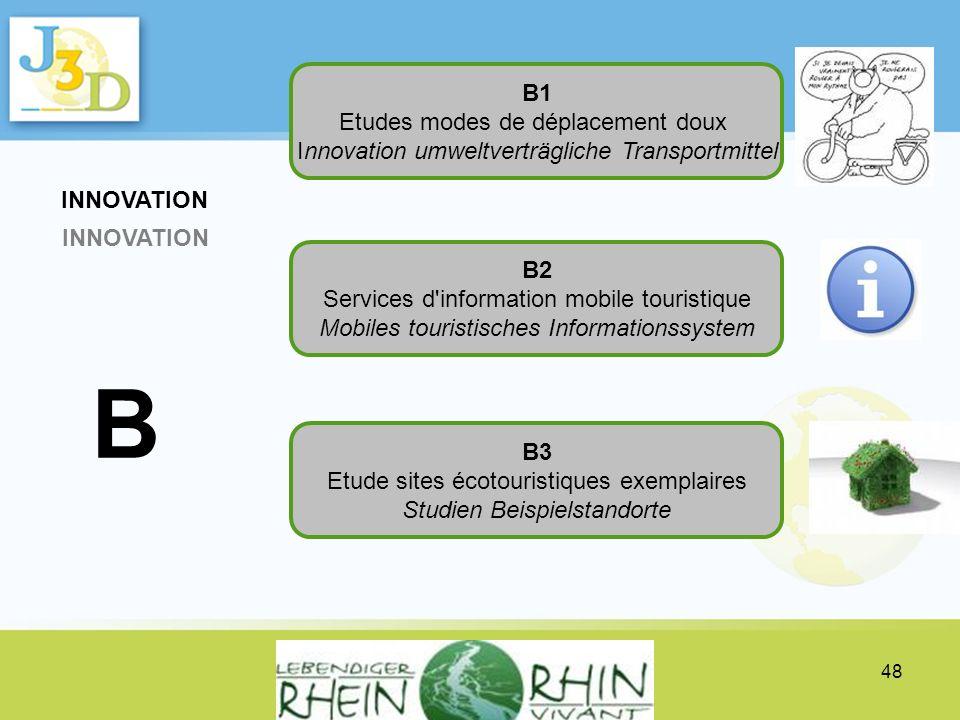 Projektpräsentation INTERREG IV A Verein lebendiger Rhein - Présentation du projet INTERREG IV A Association Rhin vivant 48 B B1 Etudes modes de dépla