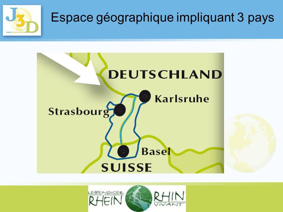 Association Rhin vivant Collectivités Gestionnaires des milieux naturels Tourisme Environnement, Sports et Loisirs Les acteurs impliqués