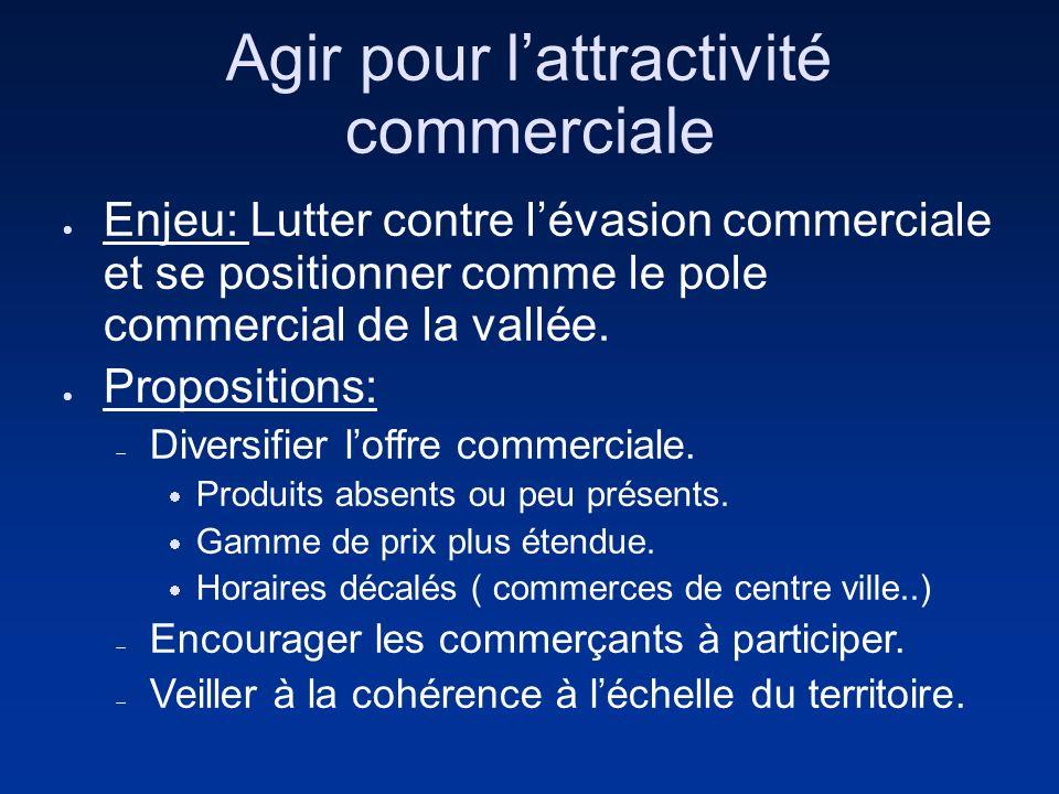 Agir pour lattractivité commerciale Enjeu: Lutter contre lévasion commerciale et se positionner comme le pole commercial de la vallée. Propositions: D