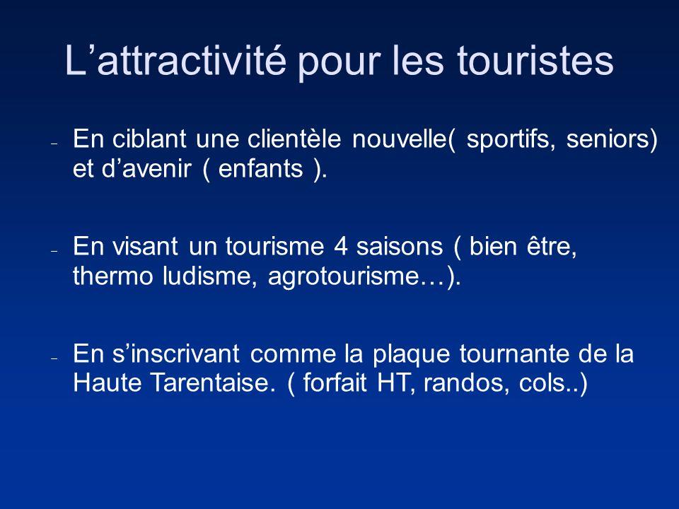 Lattractivité pour les touristes En ciblant une clientèle nouvelle( sportifs, seniors) et davenir ( enfants ). En visant un tourisme 4 saisons ( bien