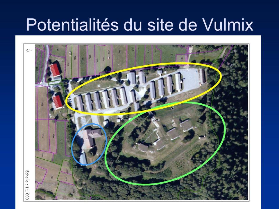 Potentialités du site de Vulmix