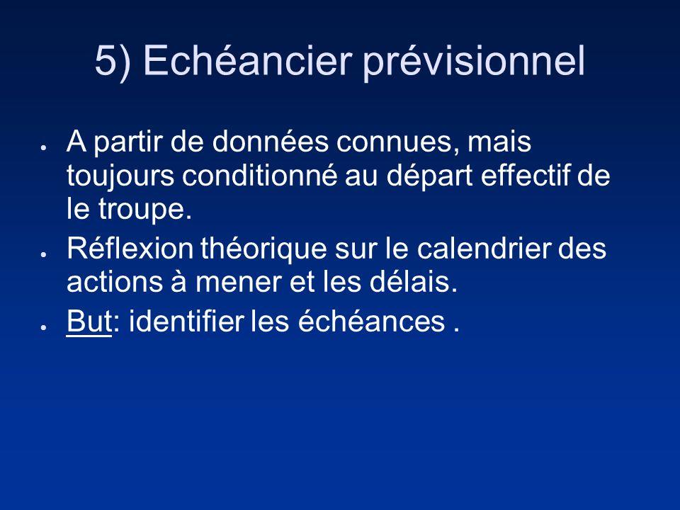 5) Echéancier prévisionnel A partir de données connues, mais toujours conditionné au départ effectif de le troupe.