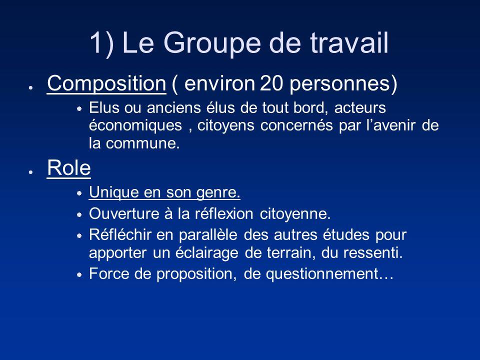 1) Le Groupe de travail Composition ( environ 20 personnes) Elus ou anciens élus de tout bord, acteurs économiques, citoyens concernés par lavenir de la commune.