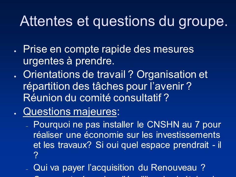 Attentes et questions du groupe. Prise en compte rapide des mesures urgentes à prendre. Orientations de travail ? Organisation et répartition des tâch