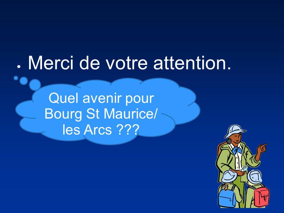 Merci de votre attention. Quel avenir pour Bourg St Maurice/ les Arcs ???