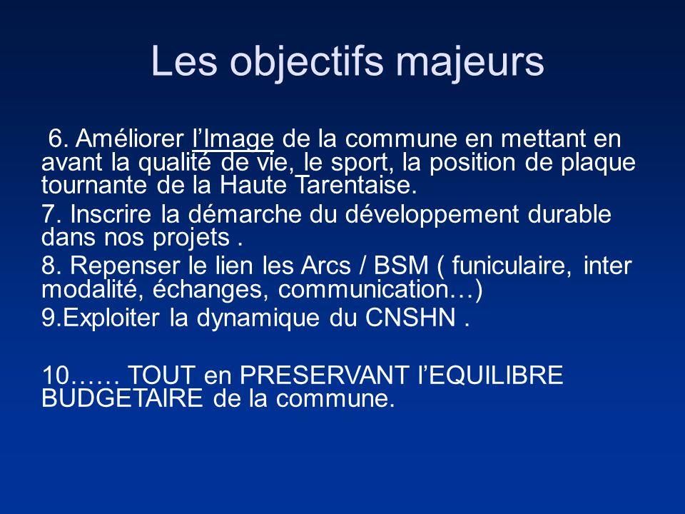 Les objectifs majeurs 6. Améliorer lImage de la commune en mettant en avant la qualité de vie, le sport, la position de plaque tournante de la Haute T