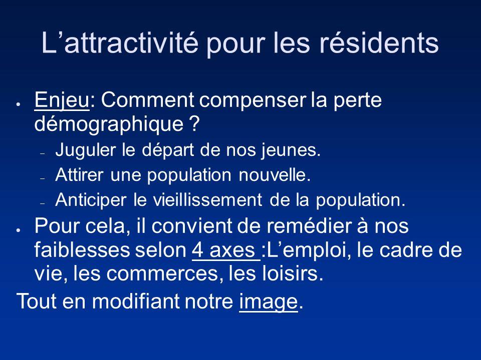 Lattractivité pour les résidents Enjeu: Comment compenser la perte démographique ? Juguler le départ de nos jeunes. Attirer une population nouvelle. A