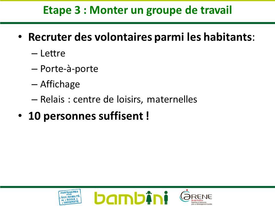 Etape 3 : Monter un groupe de travail Recruter des volontaires parmi les habitants: – Lettre – Porte-à-porte – Affichage – Relais : centre de loisirs, maternelles 10 personnes suffisent !