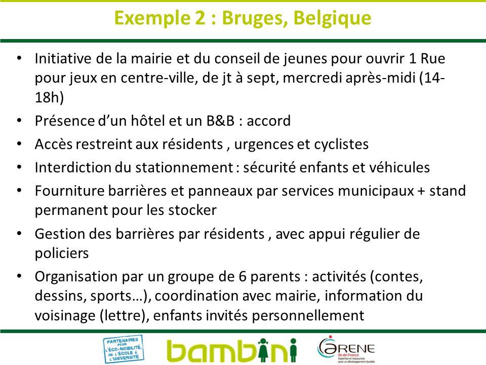 Exemple 2 : Bruges, Belgique Initiative de la mairie et du conseil de jeunes pour ouvrir 1 Rue pour jeux en centre-ville, de jt à sept, mercredi après-midi (14- 18h) Présence dun hôtel et un B&B : accord Accès restreint aux résidents, urgences et cyclistes Interdiction du stationnement : sécurité enfants et véhicules Fourniture barrières et panneaux par services municipaux + stand permanent pour les stocker Gestion des barrières par résidents, avec appui régulier de policiers Organisation par un groupe de 6 parents : activités (contes, dessins, sports…), coordination avec mairie, information du voisinage (lettre), enfants invités personnellement
