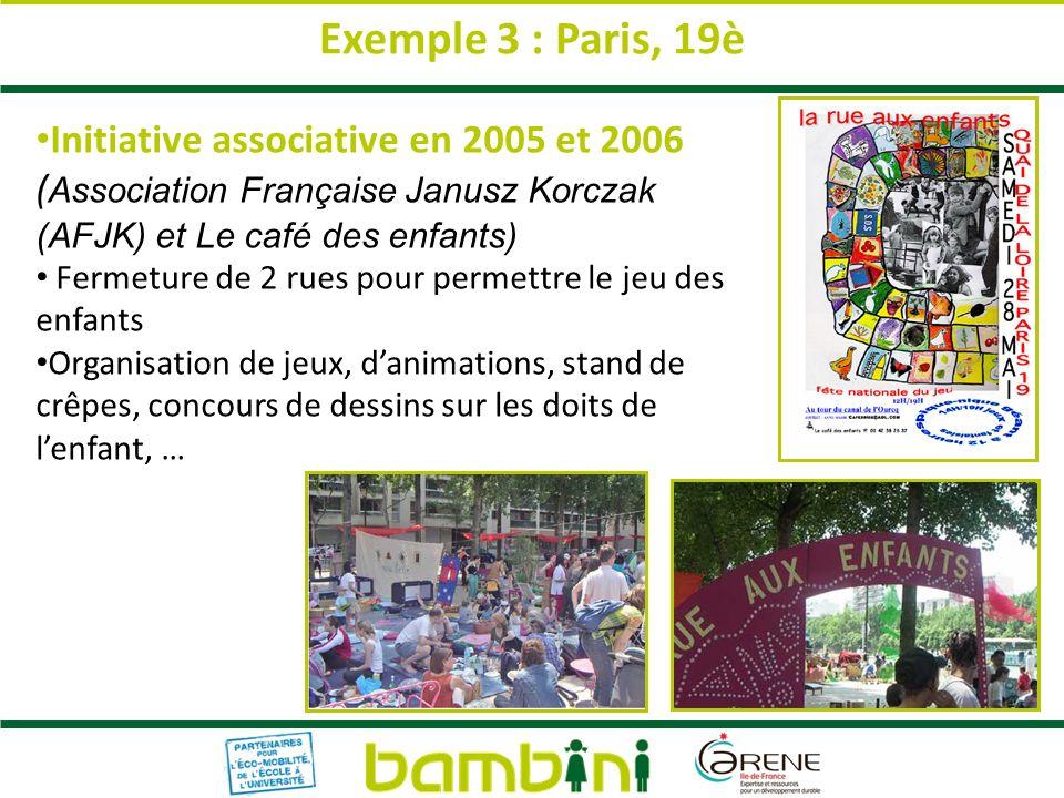 Exemple 3 : Paris, 19è Initiative associative en 2005 et 2006 ( Association Française Janusz Korczak (AFJK) et Le café des enfants) Fermeture de 2 rues pour permettre le jeu des enfants Organisation de jeux, danimations, stand de crêpes, concours de dessins sur les doits de lenfant, …
