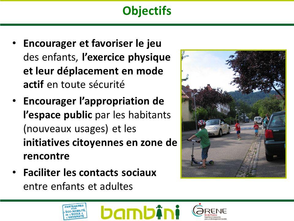 Objectifs Encourager et favoriser le jeu des enfants, lexercice physique et leur déplacement en mode actif en toute sécurité Encourager lappropriation