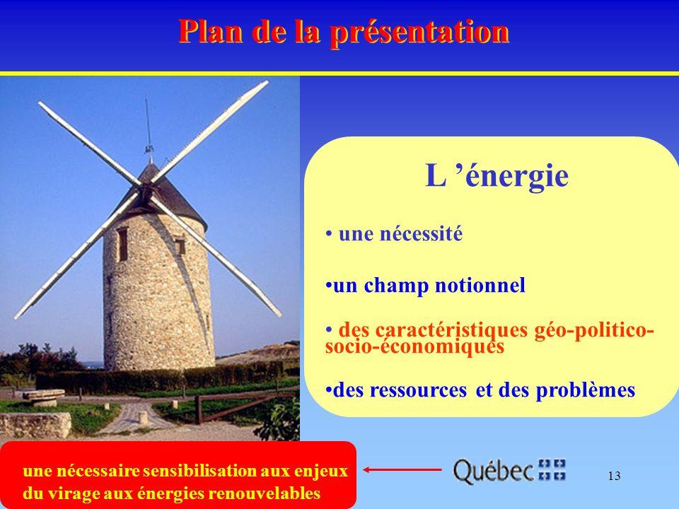 13 Plan de la présentation une nécessaire sensibilisation aux enjeux du virage aux énergies renouvelables L énergie une nécessité un champ notionnel des caractéristiques géo-politico- socio-économiques des ressources et des problèmes