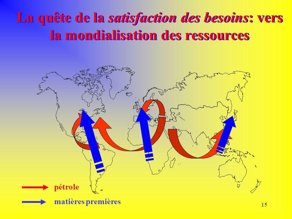 15 La quête de la satisfaction des besoins: vers la mondialisation des ressources pétrole matières premières