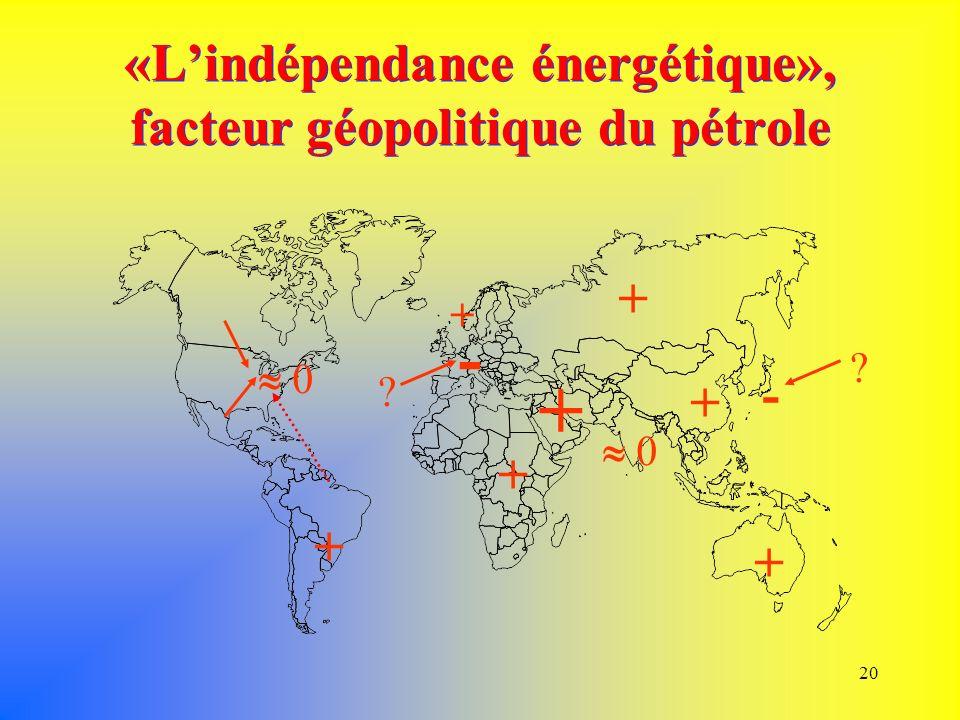20 «Lindépendance énergétique», facteur géopolitique du pétrole + + 0 + + + + + - ? - ? 0
