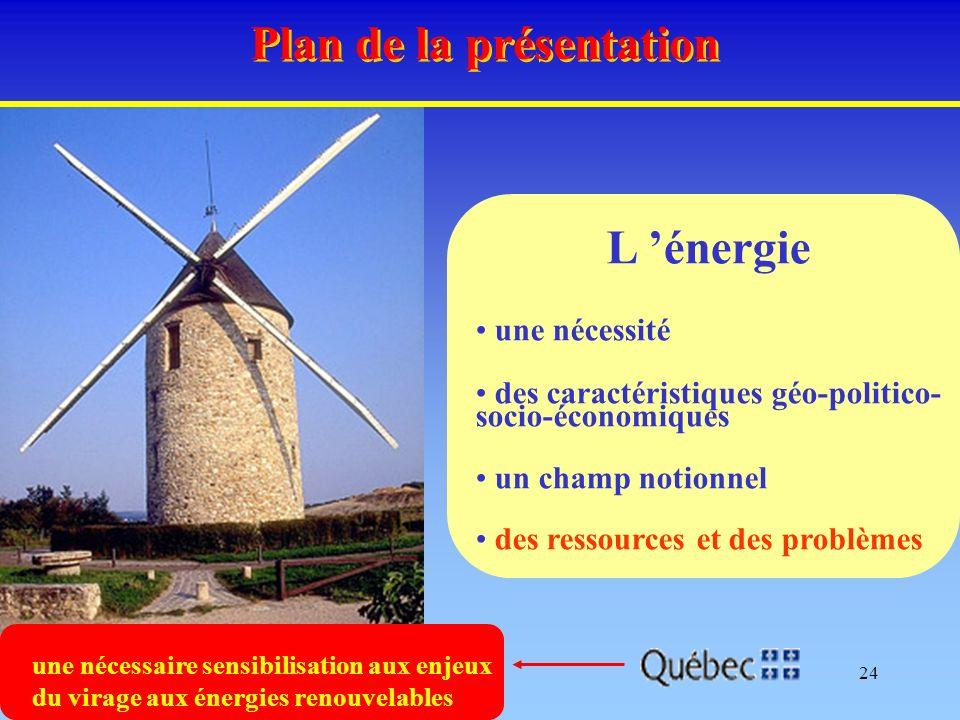 24 Plan de la présentation L énergie une nécessité des caractéristiques géo-politico- socio-économiques un champ notionnel des ressources et des problèmes une nécessaire sensibilisation aux enjeux du virage aux énergies renouvelables