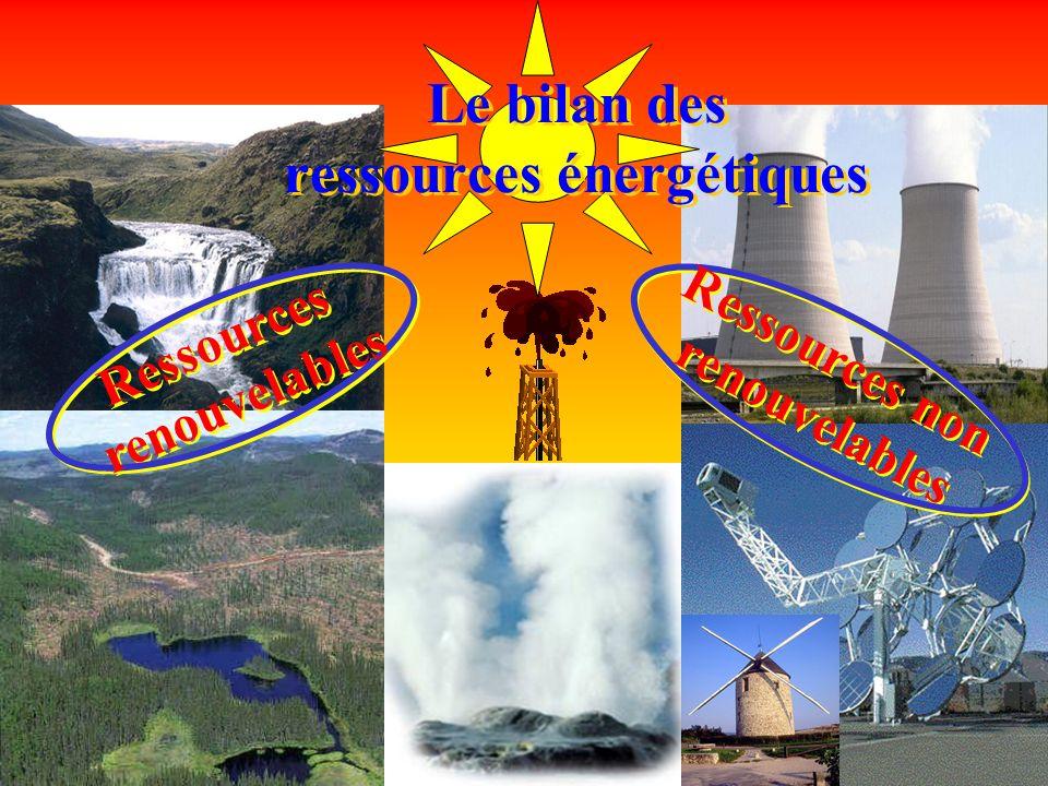 25 Ressources non renouvelables Ressources non renouvelables Ressources renouvelables Ressources renouvelables Le bilan des ressources énergétiques