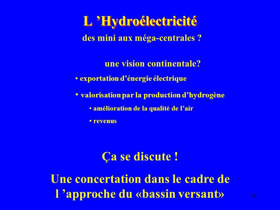 79 L Hydroélectricité Ça se discute .
