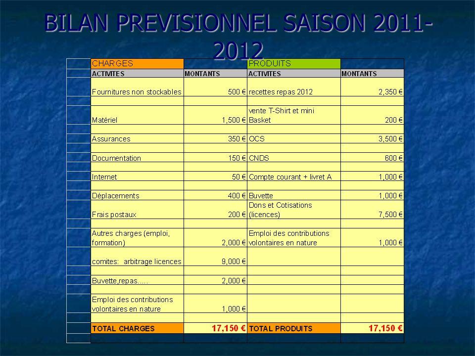 BILAN PREVISIONNEL SAISON 2011- 2012