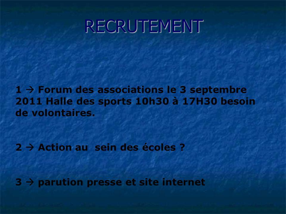 RECRUTEMENT 1 Forum des associations le 3 septembre 2011 Halle des sports 10h30 à 17H30 besoin de volontaires.