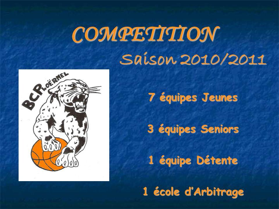 COMPETITION Saison 2010/2011 7 équipes Jeunes 3 équipes Seniors 1 équipe Détente 1 école dArbitrage
