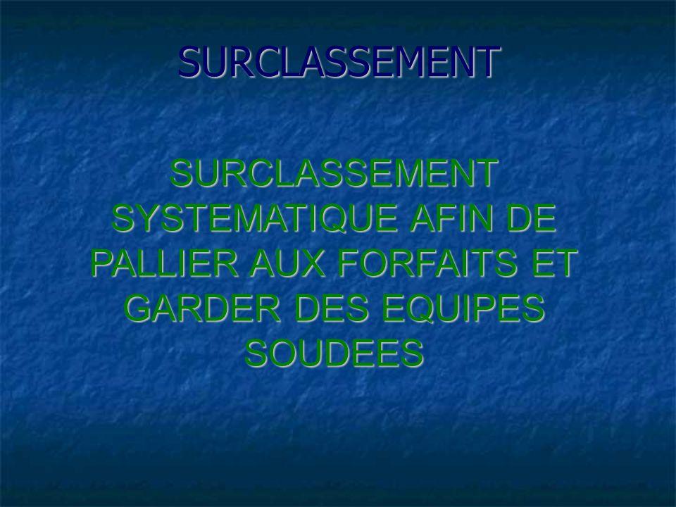 SURCLASSEMENT SURCLASSEMENT SYSTEMATIQUE AFIN DE PALLIER AUX FORFAITS ET GARDER DES EQUIPES SOUDEES