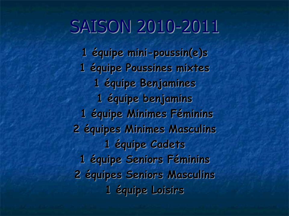 BILAN FINANCIER SAISON 2010-2011