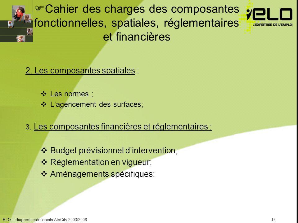 ELO – diagnostics/conseils AlpCity 2003/200617 Cahier des charges des composantes fonctionnelles, spatiales, réglementaires et financières 2.