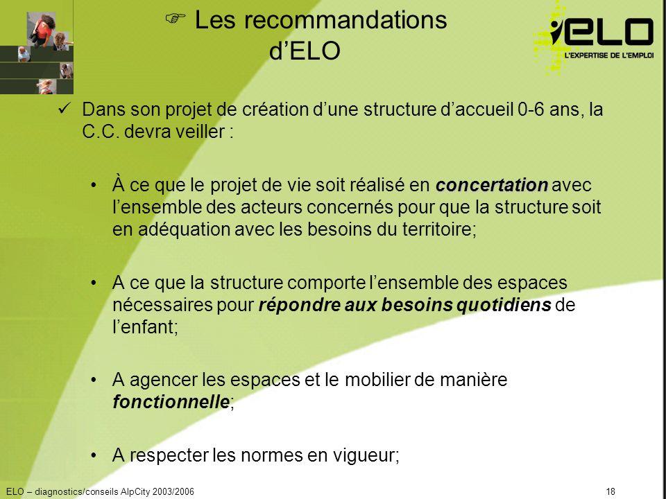 ELO – diagnostics/conseils AlpCity 2003/200618 Les recommandations dELO Dans son projet de création dune structure daccueil 0-6 ans, la C.C.