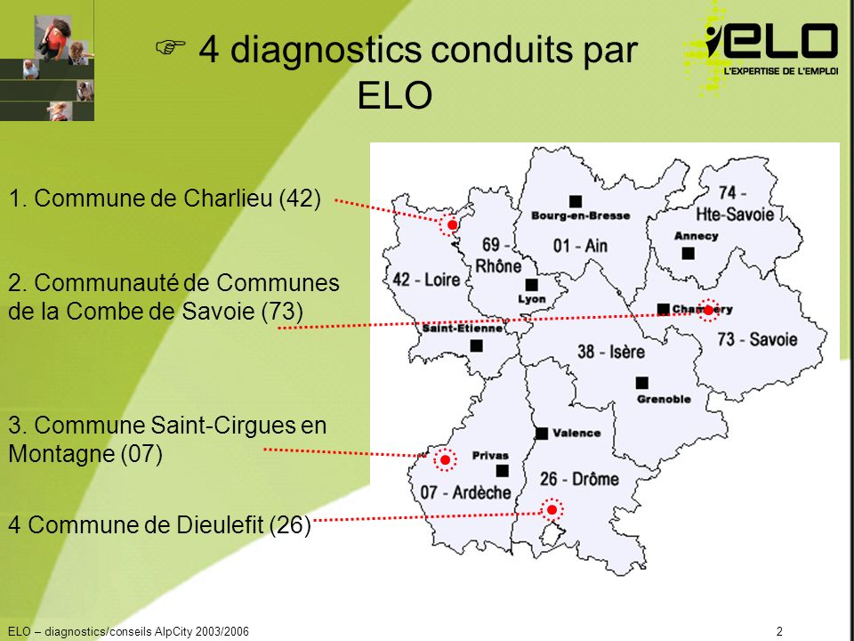 ELO – diagnostics/conseils AlpCity 2003/20062 4 diagnostics conduits par ELO 1.
