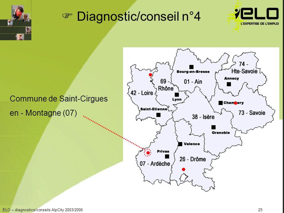 ELO – diagnostics/conseils AlpCity 2003/200625 Diagnostic/conseil n°4 Commune de Saint-Cirgues en - Montagne (07)