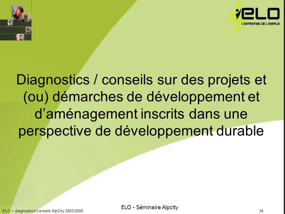 ELO – diagnostics/conseils AlpCity 2003/200634 ELO - Séminaire Alpcity Diagnostics / conseils sur des projets et (ou) démarches de développement et daménagement inscrits dans une perspective de développement durable