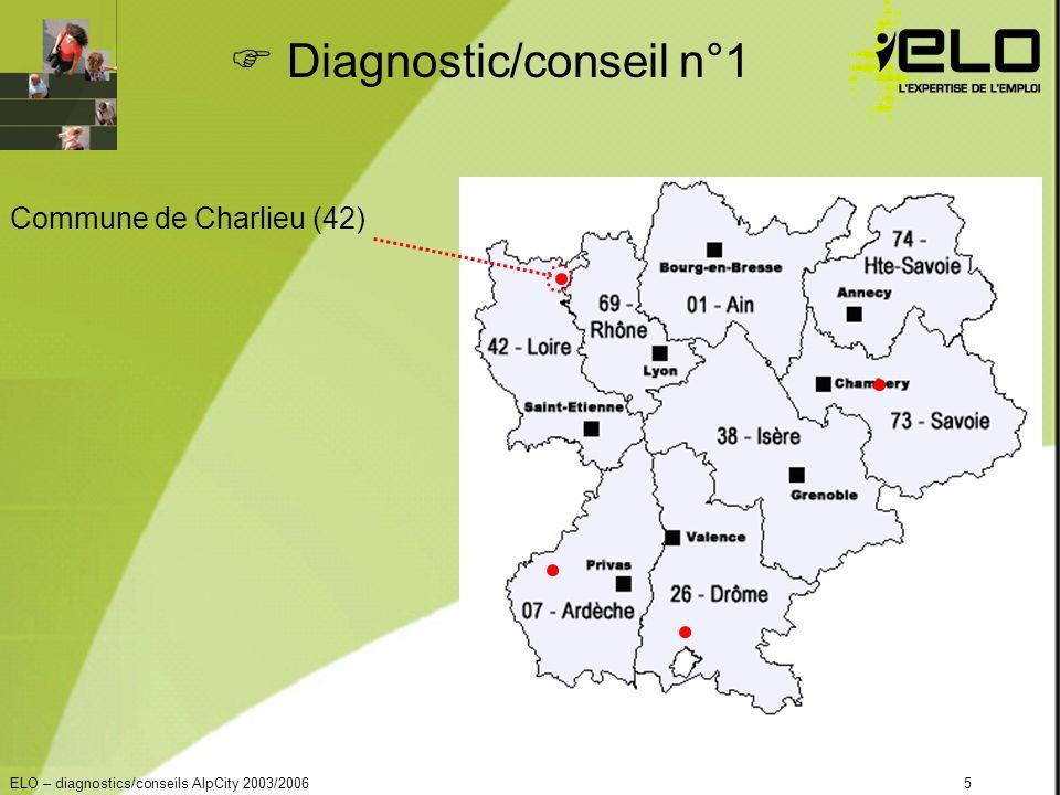 ELO – diagnostics/conseils AlpCity 2003/20065 Diagnostic/conseil n°1 Commune de Charlieu (42)