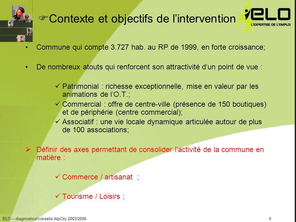 ELO – diagnostics/conseils AlpCity 2003/20066 Contexte et objectifs de lintervention Commune qui compte 3.727 hab.