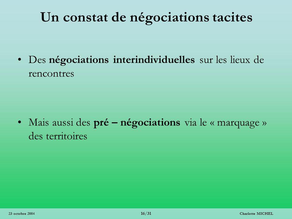 Charlotte MICHEL 16/31 23 octobre 2004 Un constat de négociations tacites Des négociations interindividuelles sur les lieux de rencontres Mais aussi d