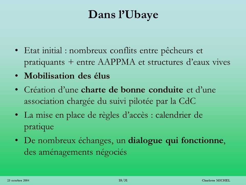 Charlotte MICHEL 18/31 23 octobre 2004 Dans lUbaye Etat initial : nombreux conflits entre pêcheurs et pratiquants + entre AAPPMA et structures deaux v