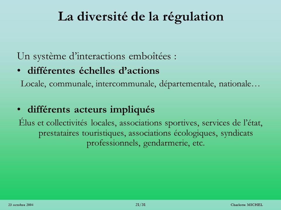 Charlotte MICHEL 21/31 23 octobre 2004 La diversité de la régulation Un système dinteractions emboîtées : différentes échelles dactions Locale, commun
