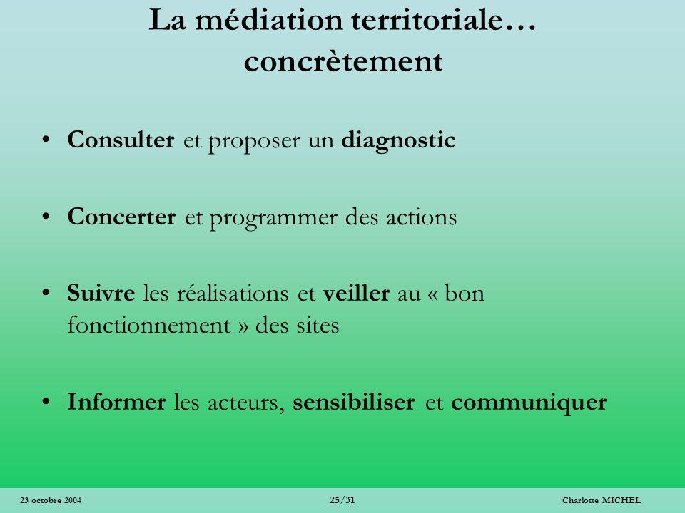 Charlotte MICHEL 25/31 23 octobre 2004 La médiation territoriale… concrètement Consulter et proposer un diagnostic Concerter et programmer des actions