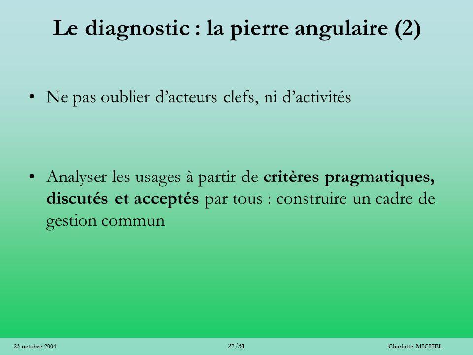 Charlotte MICHEL 27/31 23 octobre 2004 Le diagnostic : la pierre angulaire (2) Ne pas oublier dacteurs clefs, ni dactivités Analyser les usages à part