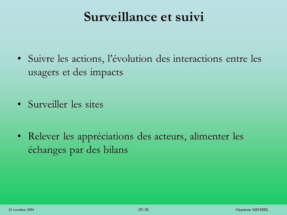 Charlotte MICHEL 29/31 23 octobre 2004 Surveillance et suivi Suivre les actions, lévolution des interactions entre les usagers et des impacts Surveill