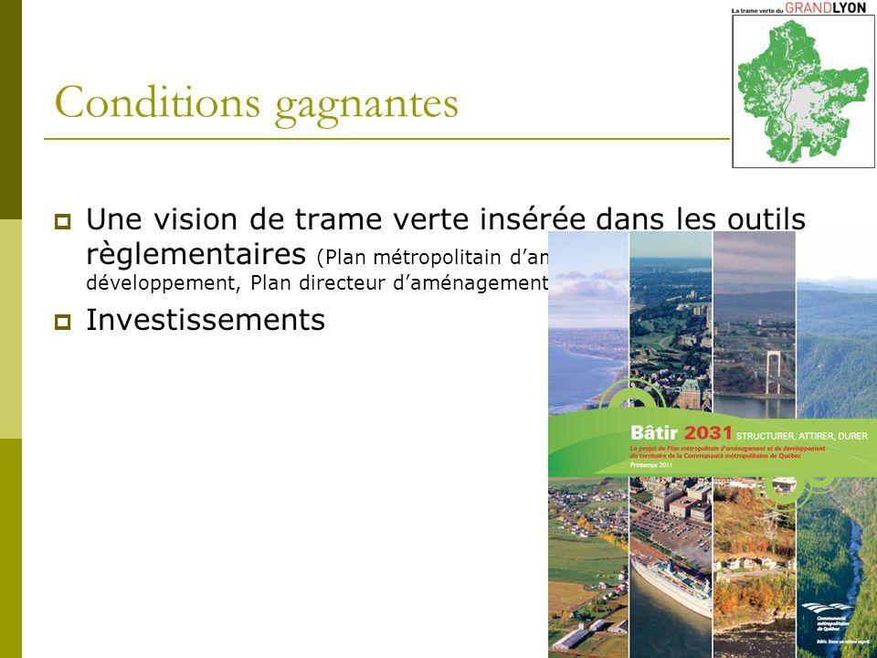 Une vision de trame verte insérée dans les outils règlementaires (Plan métropolitain daménagement et de développement, Plan directeur daménagement et de développement) Investissements 13