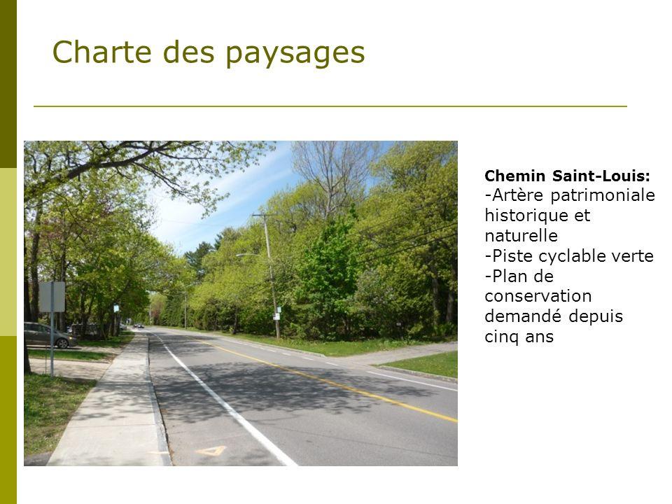 Charte des paysages Chemin Saint-Louis: -Artère patrimoniale historique et naturelle -Piste cyclable verte -Plan de conservation demandé depuis cinq ans