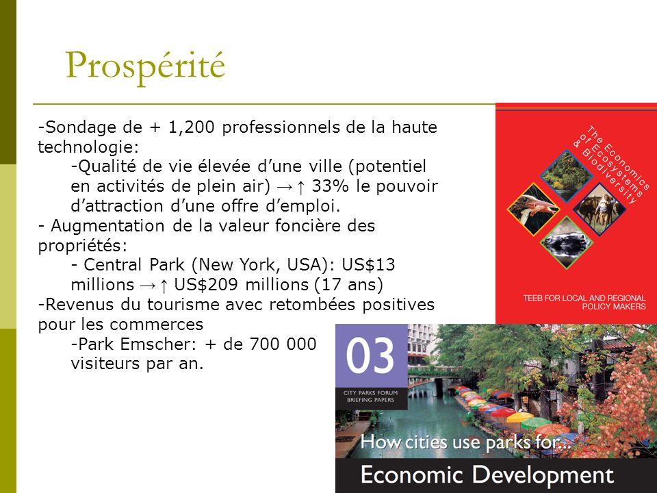Prospérité -Sondage de + 1,200 professionnels de la haute technologie: -Qualité de vie élevée dune ville (potentiel en activités de plein air) 33% le pouvoir dattraction dune offre demploi.