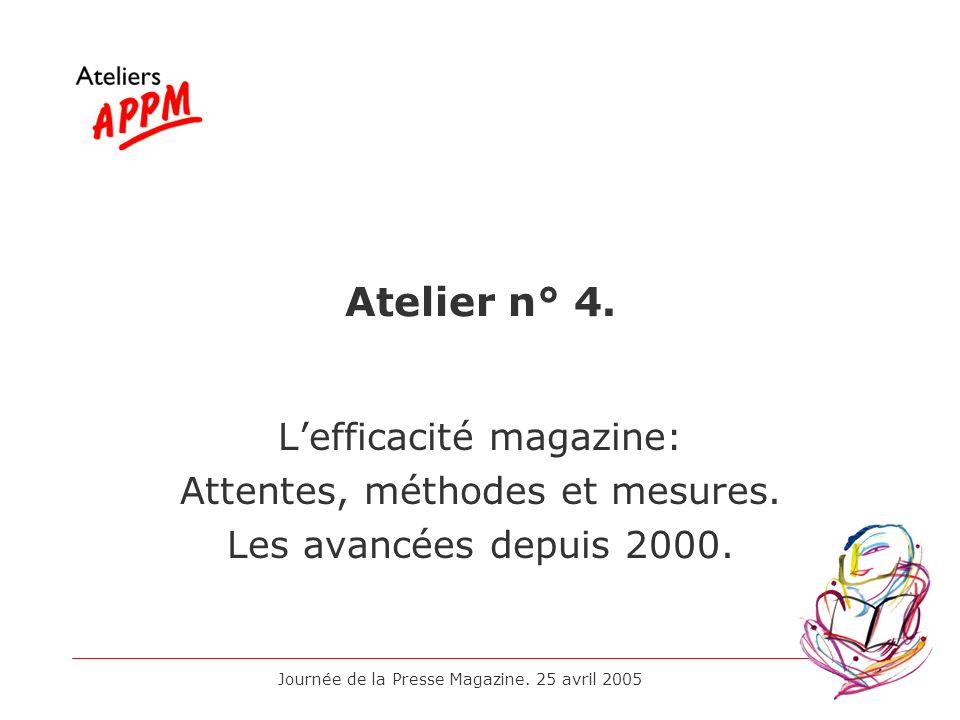 Journée de la Presse Magazine. 25 avril 2005 Atelier n° 4. Lefficacité magazine: Attentes, méthodes et mesures. Les avancées depuis 2000.