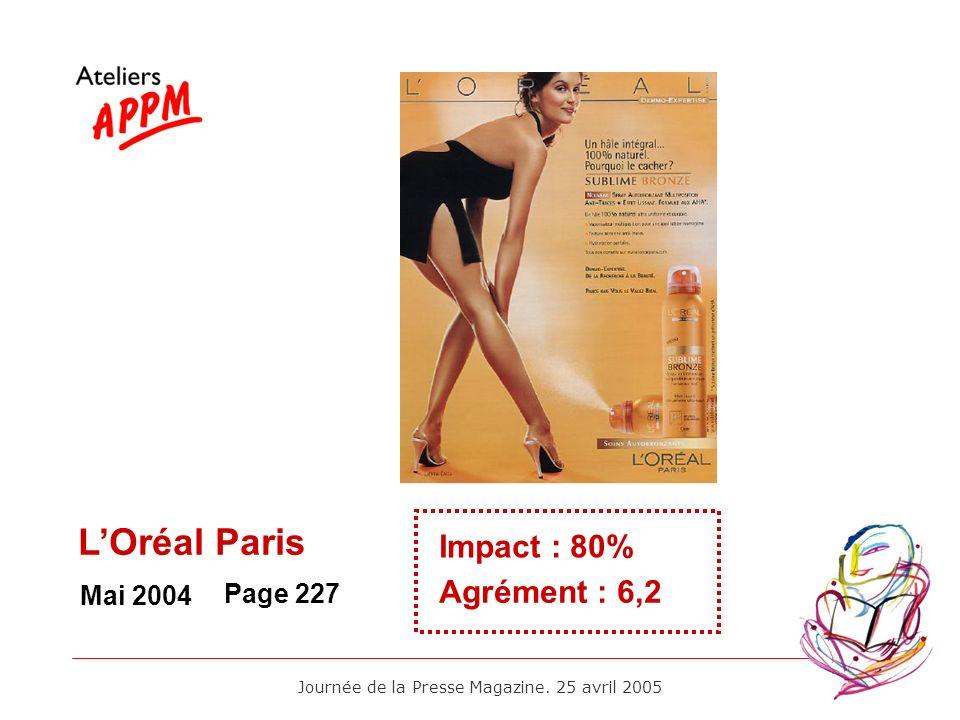 Journée de la Presse Magazine. 25 avril 2005 Mai 2004 Impact : 80% Agrément : 6,2 Page 227 LOréal Paris