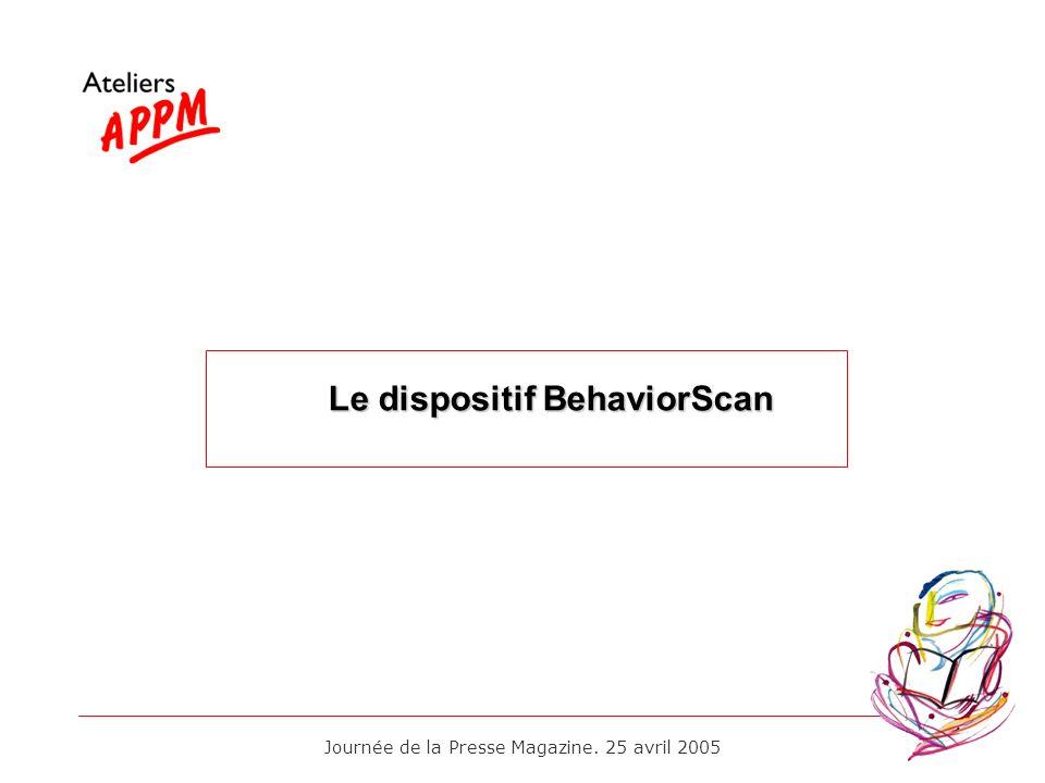Journée de la Presse Magazine. 25 avril 2005 Le dispositif BehaviorScan Le dispositif BehaviorScan