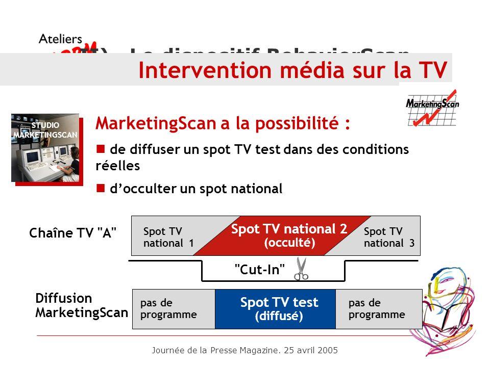 Journée de la Presse Magazine. 25 avril 2005 II) Le dispositif BehaviorScan Spot TV national 2 (occulté) Spot TV test (diffusé) pas de programme pas d