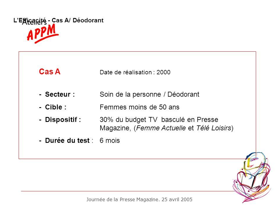 Journée de la Presse Magazine. 25 avril 2005 LEfficacité - Cas A/ Déodorant Cas A Date de réalisation : 2000 - Secteur : Soin de la personne / Déodora