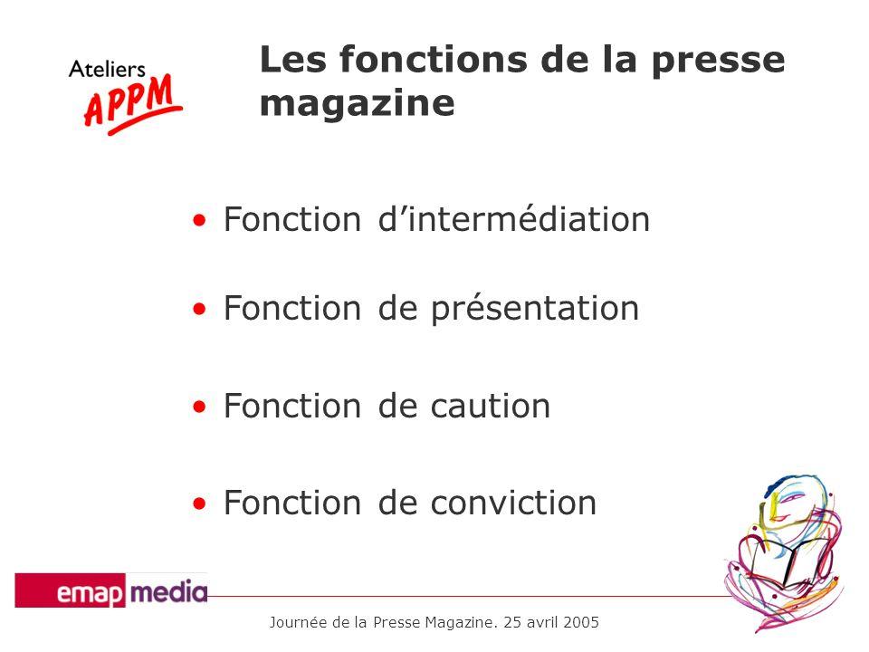 Journée de la Presse Magazine. 25 avril 2005 Les fonctions de la presse magazine Fonction dintermédiation Fonction de présentation Fonction de caution
