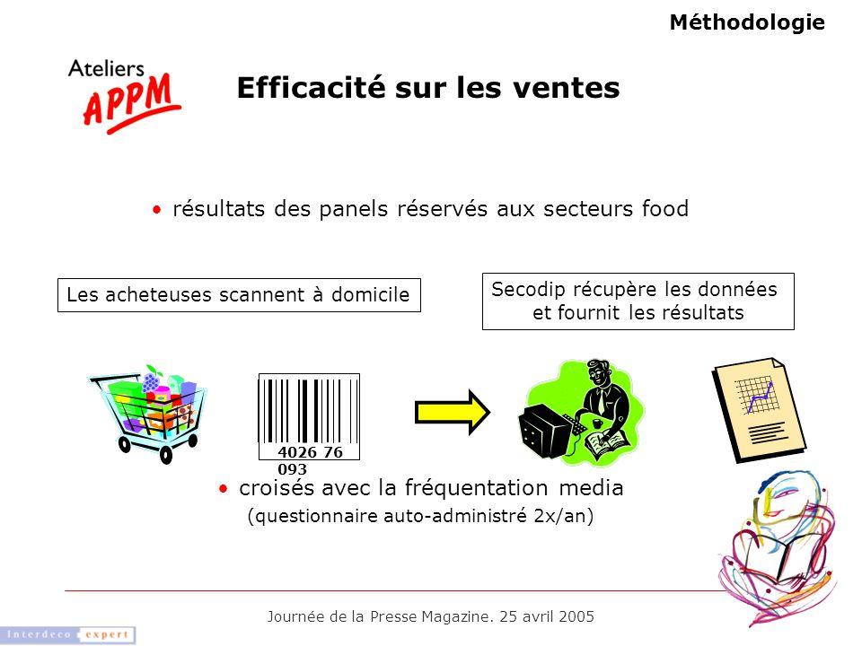 Journée de la Presse Magazine. 25 avril 2005 Méthodologie Efficacité sur les ventes résultats des panels réservés aux secteurs food croisés avec la fr